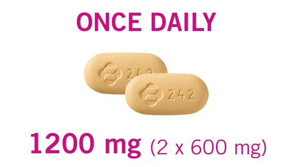 Recommended Dosing for ISENTRESS® HD (raltegravir) Is Once Daily 1200 mg (2 x 600 mg)