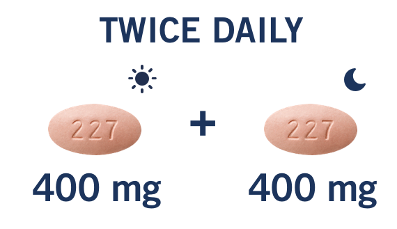 Recommended Dosing for ISENTRESS® (raltegravir) Is Twice Daily 1 400 mg Tablet in the Morning and 1 400 mg Tablet in the Evening